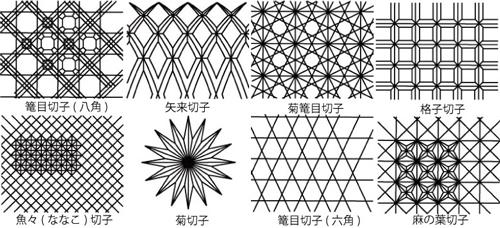 「江戸切子 模様」の画像検索結果